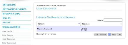listado dashboard