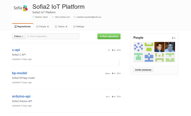 Repositorio de Sofia2 en GitHub