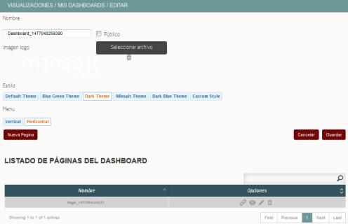 editar-dashboard