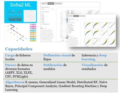 AnalyticsSofia22