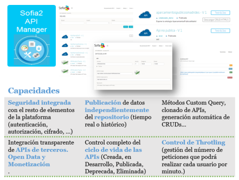 ApiManager