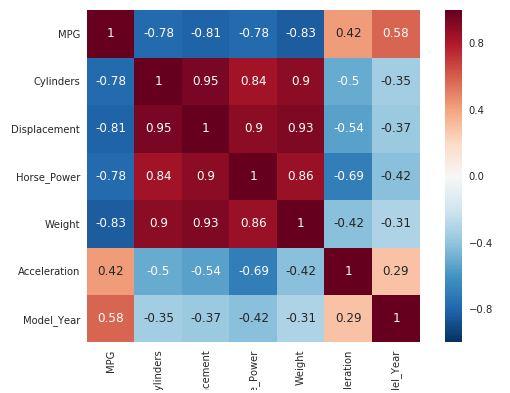 matriz correlacion